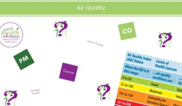 Air Quality – Understanding the Information